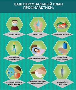 Коронавирус:официальная информация