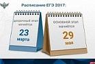23 марта начинается досрочный этап ЕГЭ